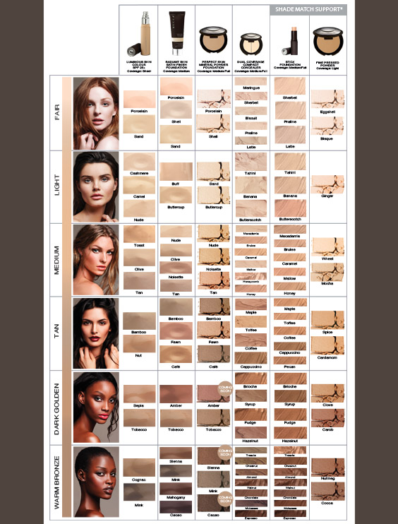 Foundation chart.jpg