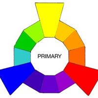 288xNxcolor-wheel-primary.jpg