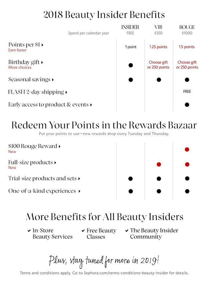 BI Benefits Chart.jpg