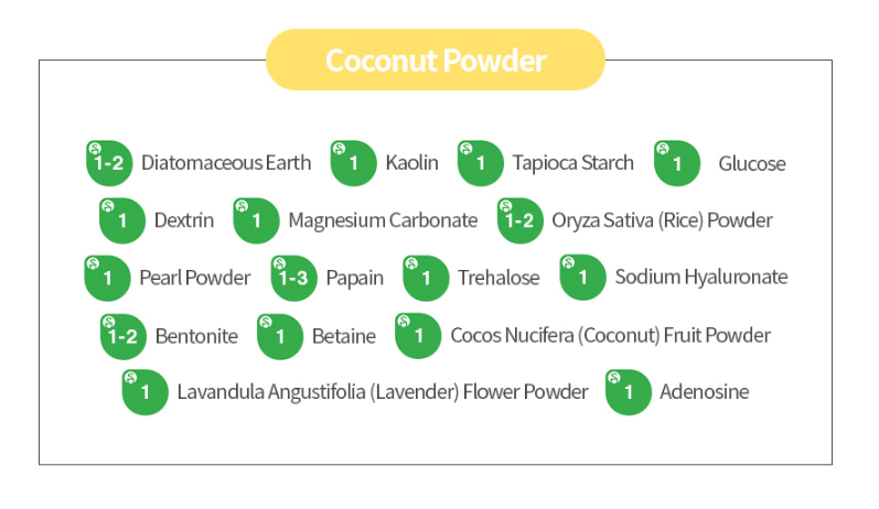 Inci List: Step 2 - coconut powder