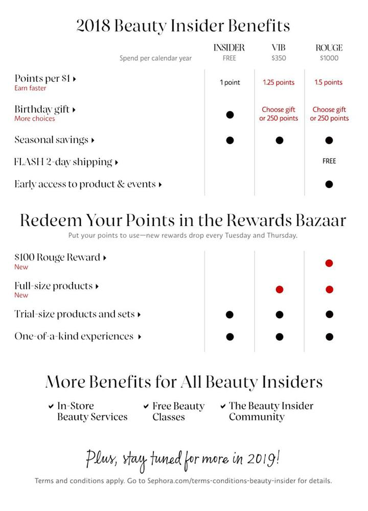 Beauty Insider Program Updates FAQS