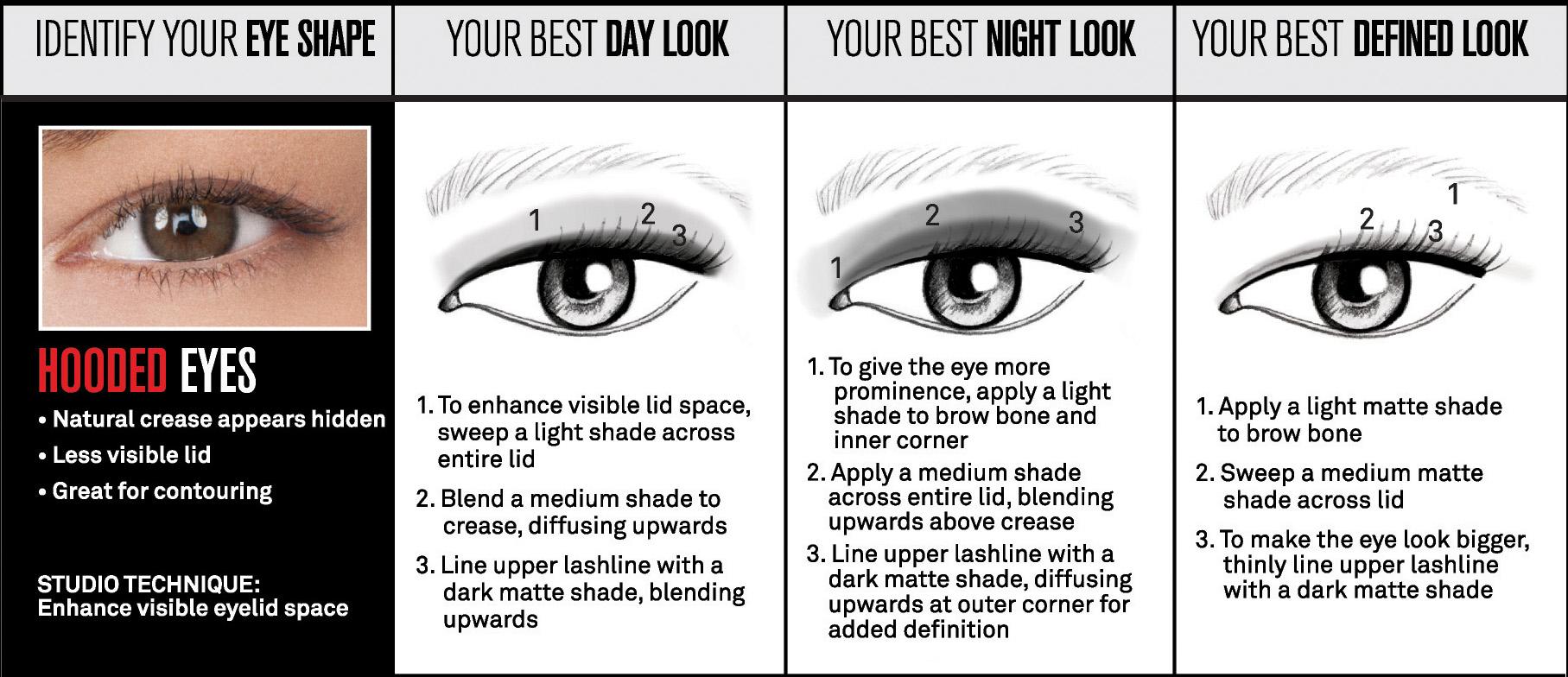 Deep Set Eye Makeup Diagram Ideas Tips And Tutorials