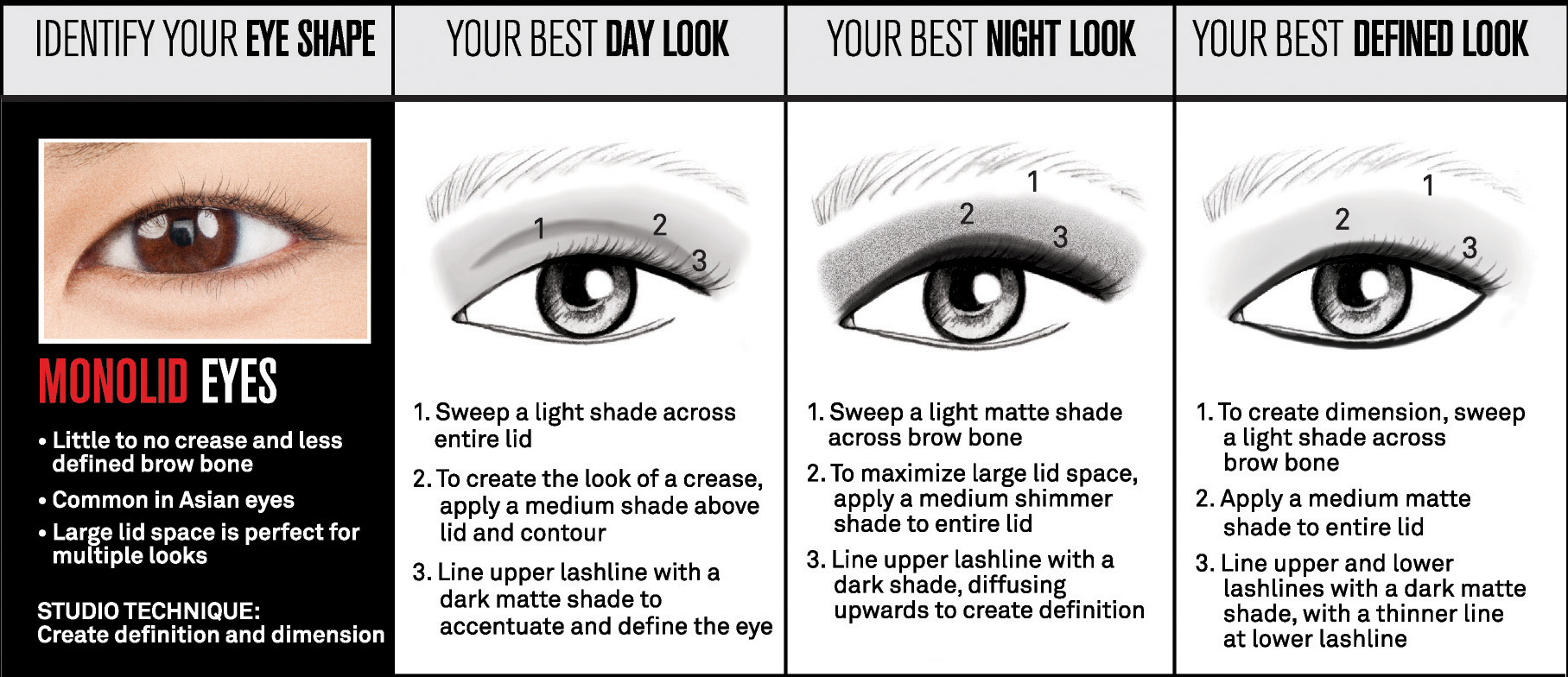 Face shapeeye shape beauty insider community monolid eyeshow to apply eye shadow for your geenschuldenfo Gallery