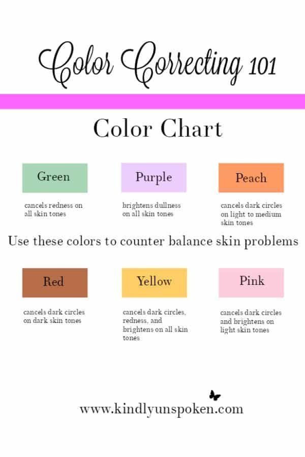 Color-Correcting-101-Color-Chart-1