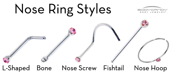 Nose Piercing Question Beauty Insider Community