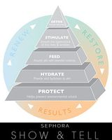 kate pyramid_st.jpg