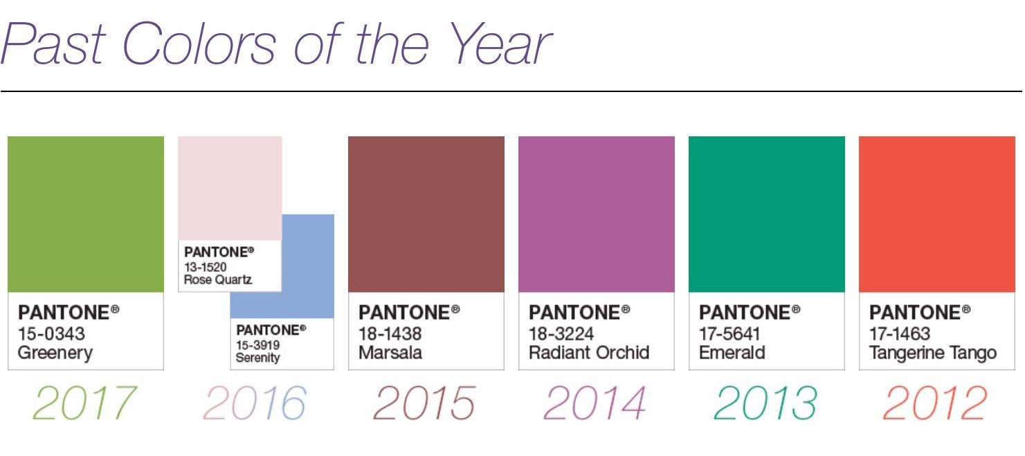 Re: Pantone 2018 Color of the Year - Ult... - Beauty Insider Community