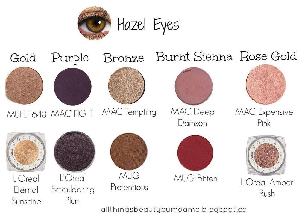 Re Eyeshadow Shades For Hazel Eyes And Beauty Insider Community