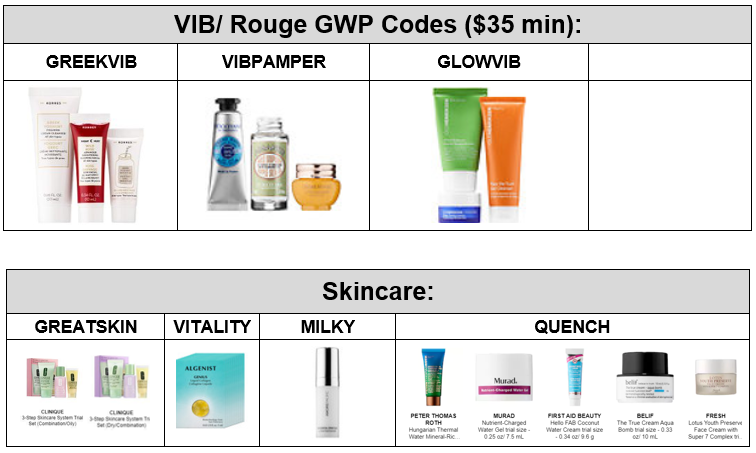 VIB/ Rouge and Skincare